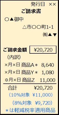 0316-2