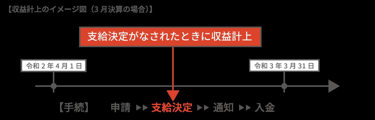 202011-img01