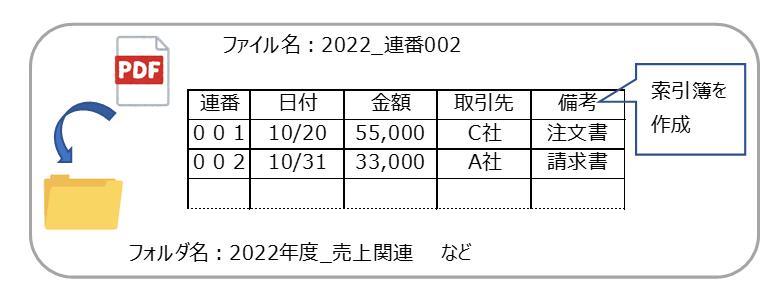2021t805