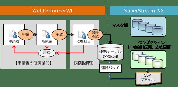 WebPerformerWF_image