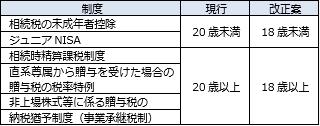 member-column-zeimu-vol-img_zeimu114_005