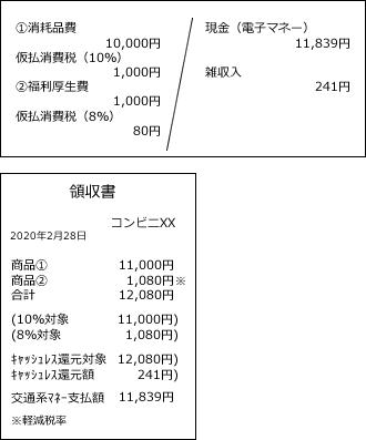 member-column-zeimu-vol-img_zeimu128_001