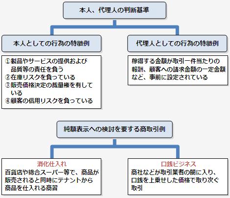img_kouza06_001