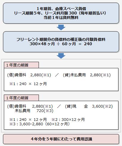 img_kouza09_002