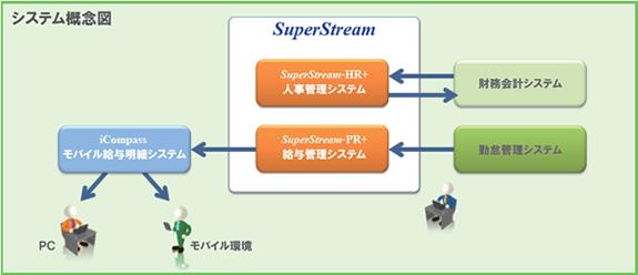 大興電子通信株式会社_004