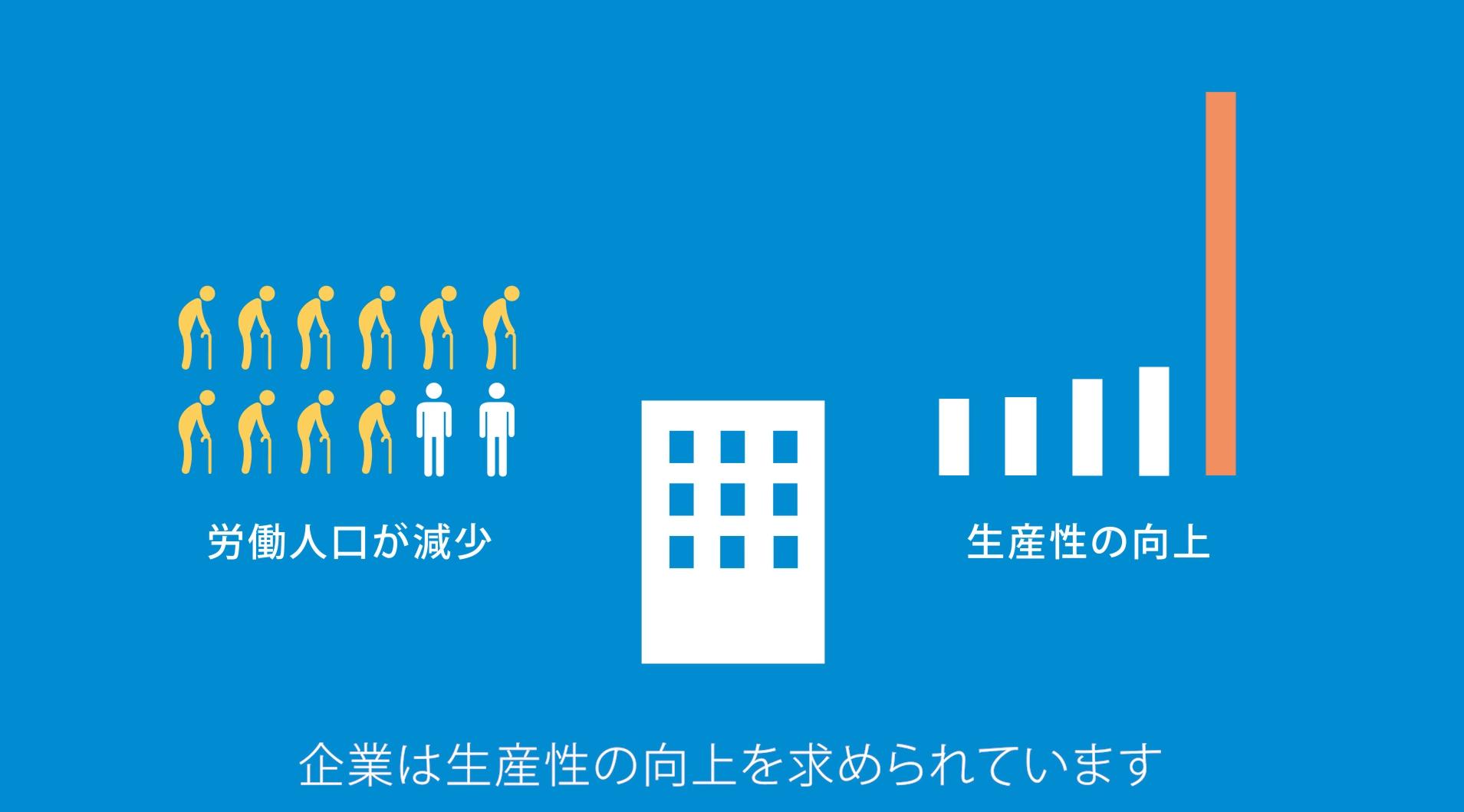 会計・人事給与システムSuperStream-NXご紹介動画